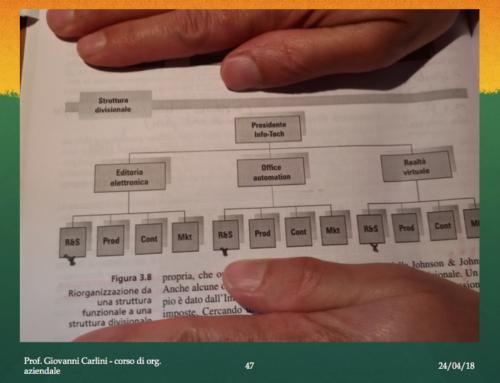 Imprenditore immaturo 2. Riflessioni ed esperienza sul campo prof. Carlini