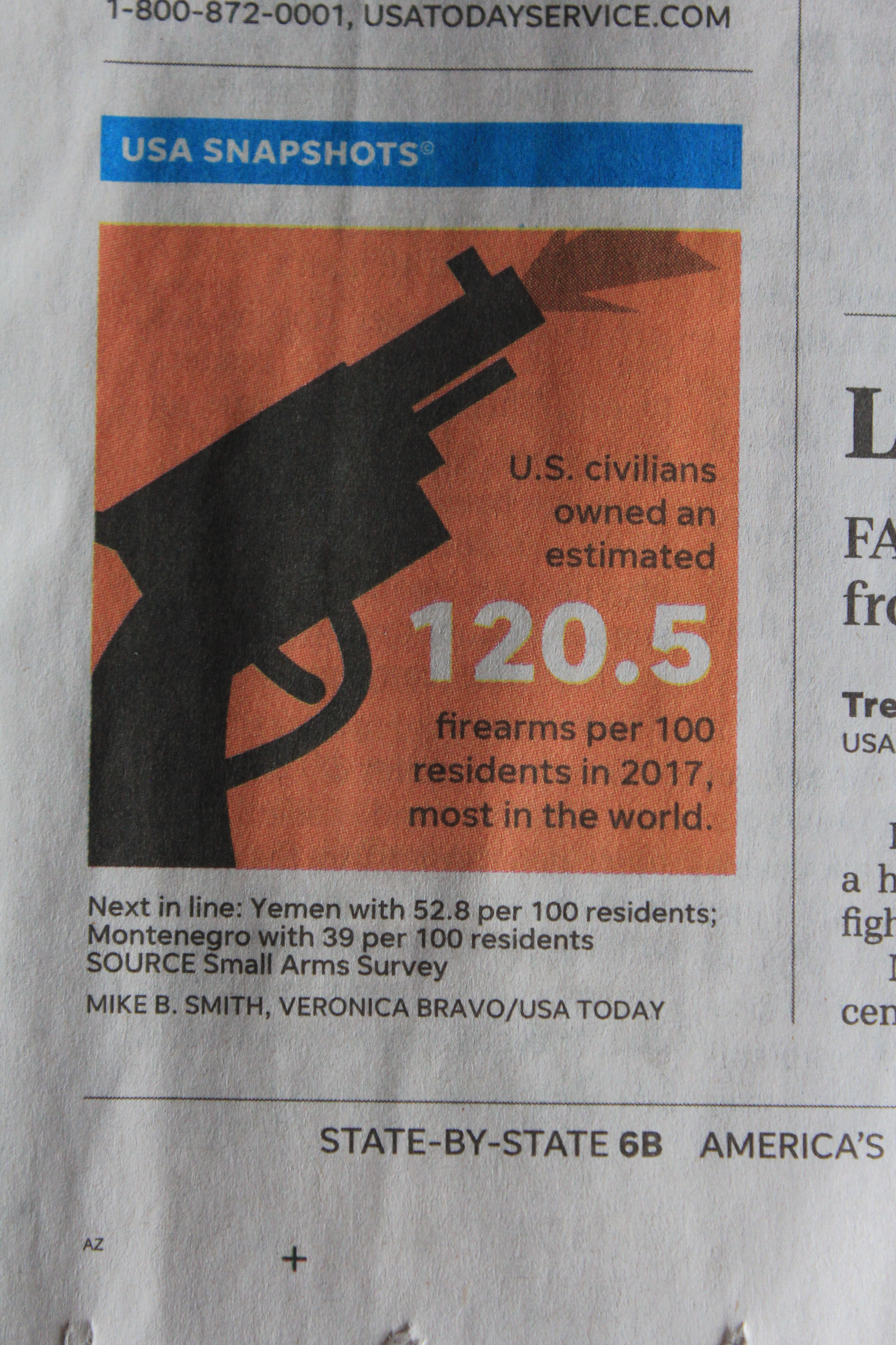 120.5 armi per 100 cittadini negli Usa. Usa Today di oggi. Taccuino