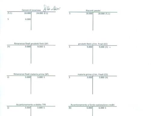 Riclassificazione del Conto Economico. Studio numero 2