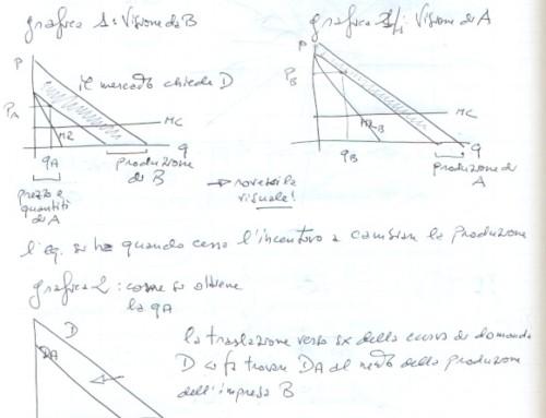 Economia le nuove visuali d'insieme. Cambia il peso della matematica in economia.
