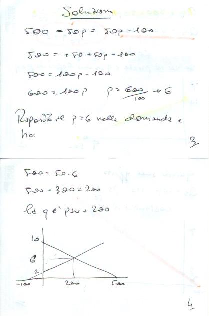 il calcolo dell'intercetta tra le funzioni di domanda e offerta in microeconomia è sempre complesso presentando diversi aspetti da analizzare tutti insieme
