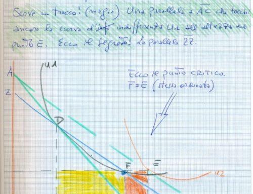 Effetto sostituzione e reddito espresso graficamente. Prof. Carlini