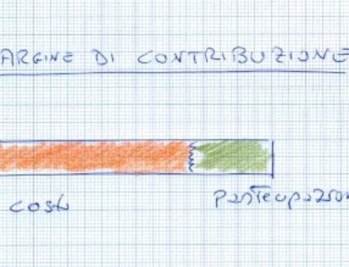 Margine di contribuzione 2. Esercitazione svolta. Prof. Carlini
