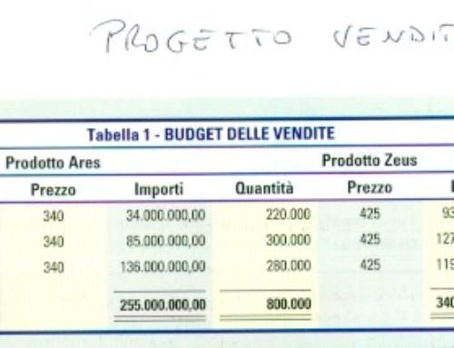 Budget delle vendite. Prof. Carlini appunti.